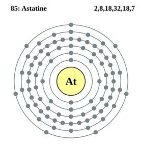 Amazing Chemistry facts 8