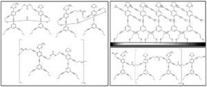 Interesting Chemistry Facts - Human shaped compounds